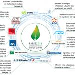 Comment les riches ont façonné et neutralisé le mouvement écologiste grand public (par Michael Barker)