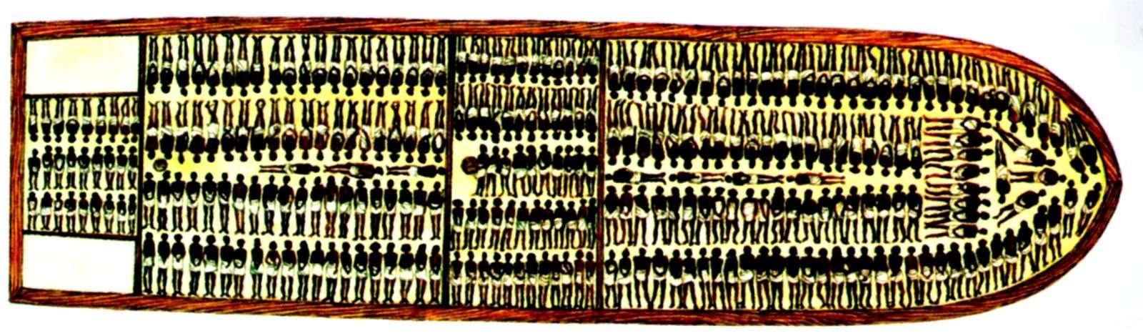 Disposición de esclavos en un barco transportador de esclavos. (Litografia